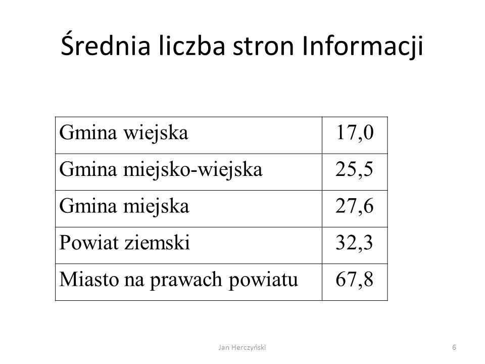 Średnia liczba stron Informacji
