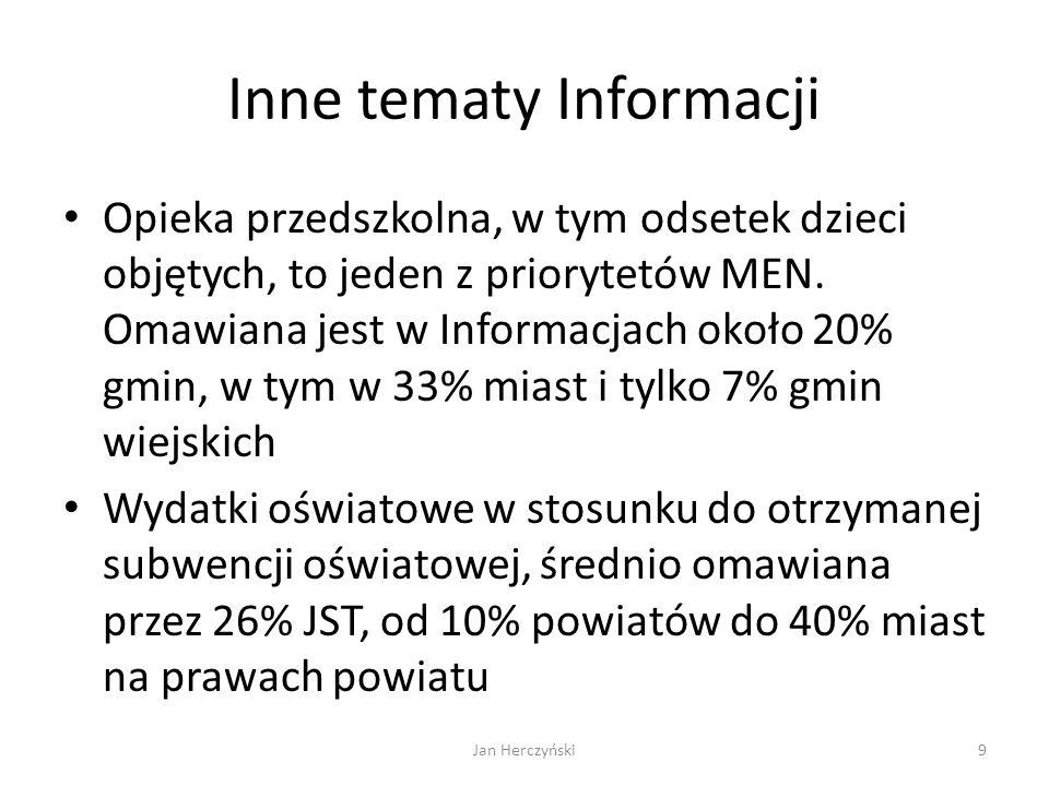 Inne tematy Informacji