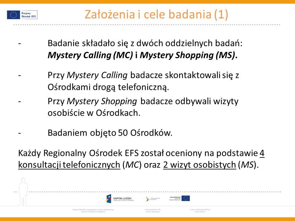 Założenia i cele badania (1)