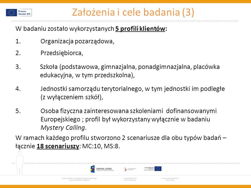 Założenia i cele badania (3)