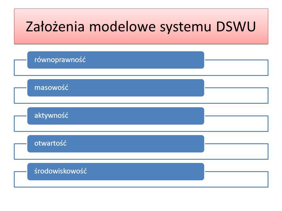 Założenia modelowe systemu DSWU