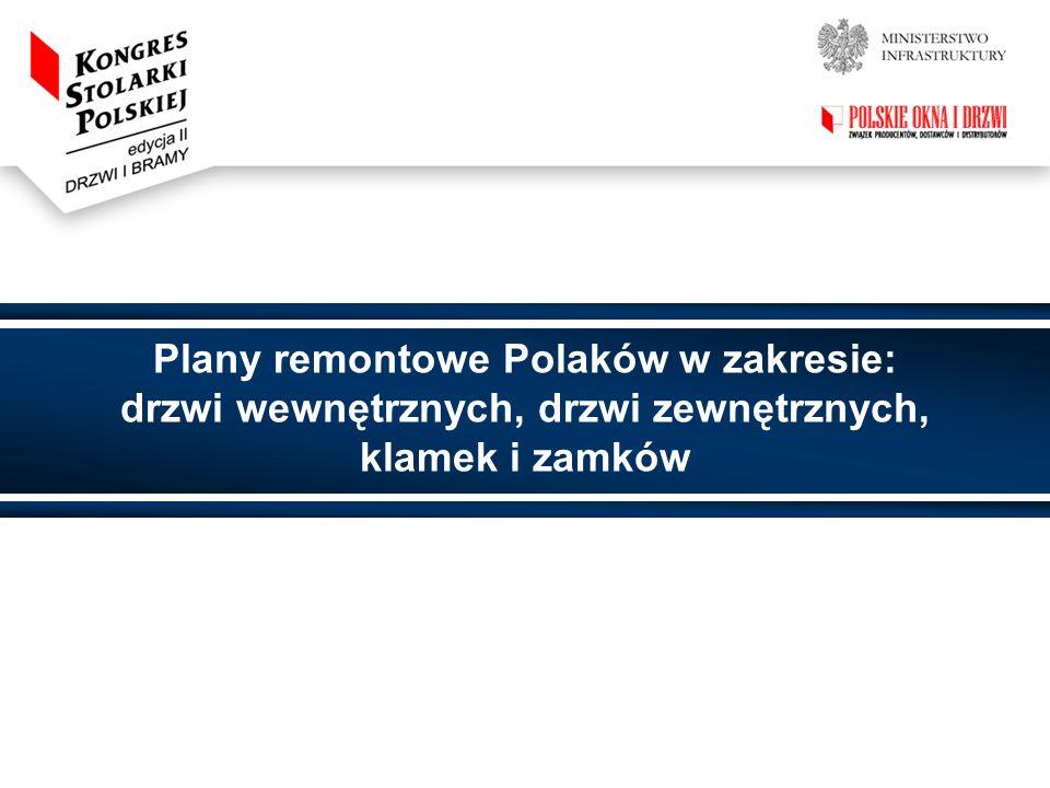 Plany remontowe Polaków w zakresie: