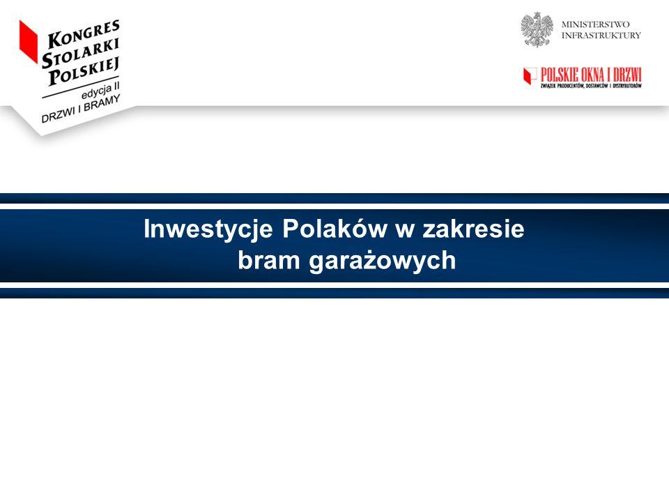Inwestycje Polaków w zakresie bram garażowych