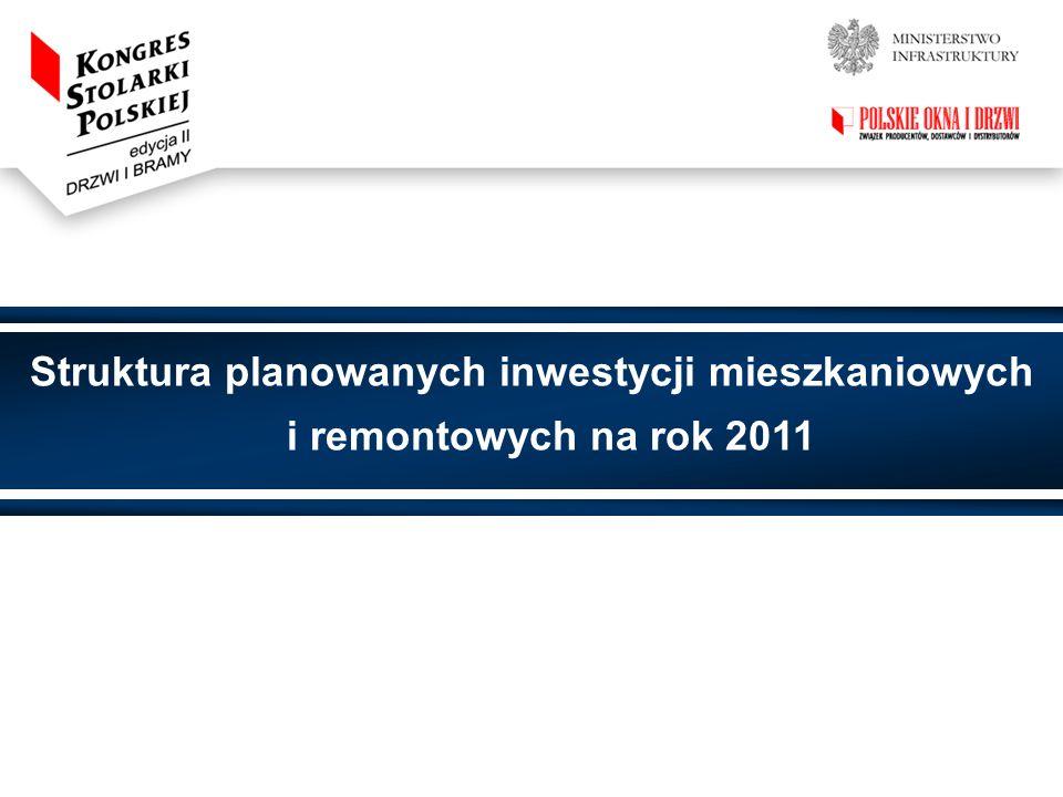 Struktura planowanych inwestycji mieszkaniowych i remontowych na rok 2011