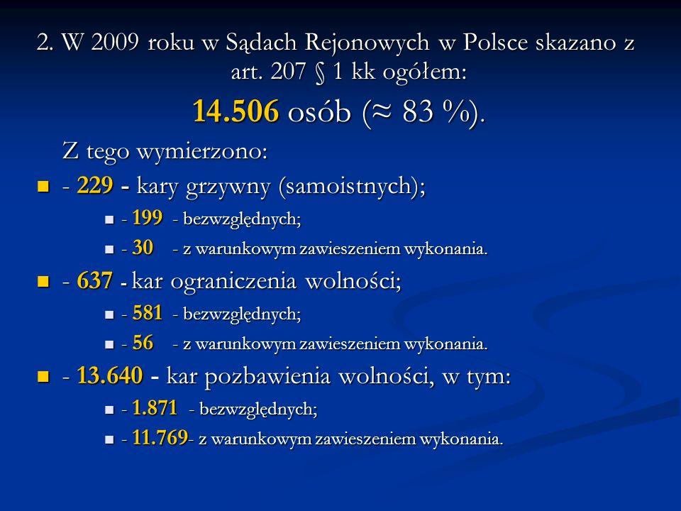 - 229 - kary grzywny (samoistnych);