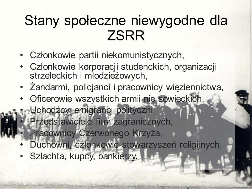 Stany społeczne niewygodne dla ZSRR