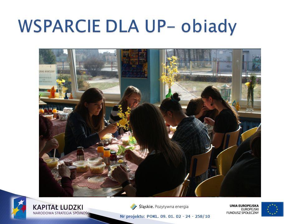 WSPARCIE DLA UP- obiady