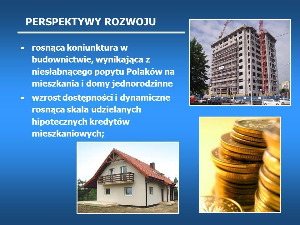 PERSPEKTYWY ROZWOJU rosnąca koniunktura w budownictwie, wynikająca z niesłabnącego popytu Polaków na mieszkania i domy jednorodzinne.