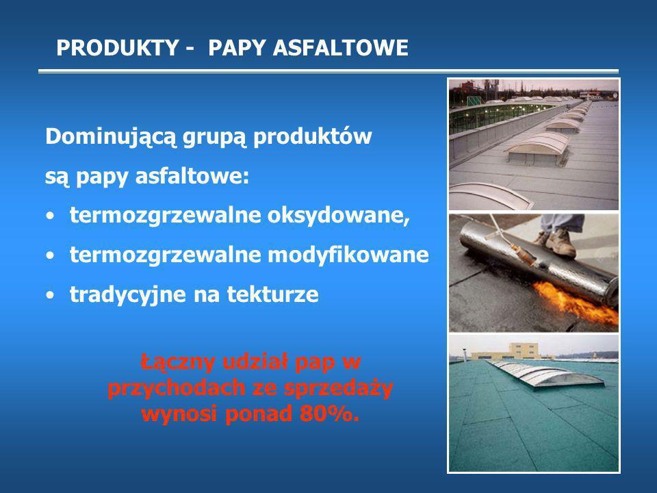 PRODUKTY - PAPY ASFALTOWE