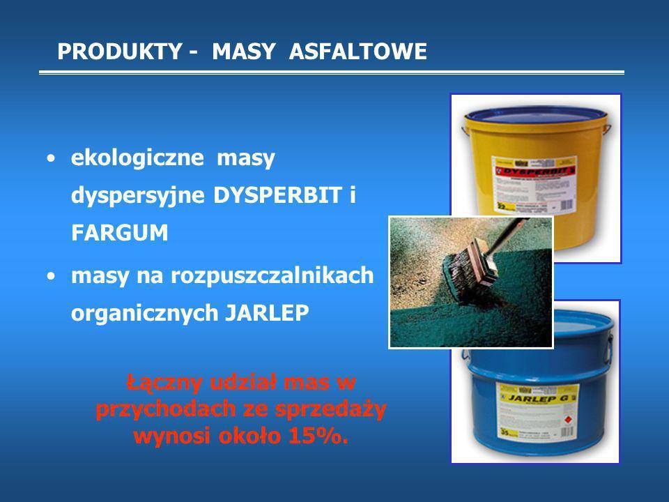 PRODUKTY - MASY ASFALTOWE