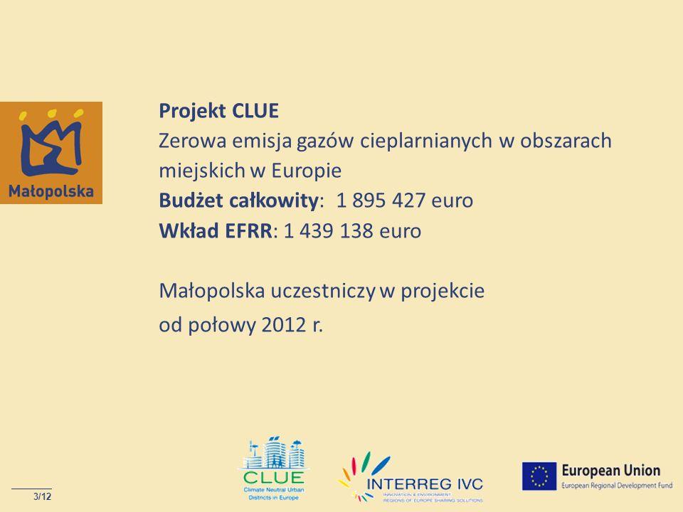 Projekt CLUE Zerowa emisja gazów cieplarnianych w obszarach miejskich w Europie Budżet całkowity: 1 895 427 euro Wkład EFRR: 1 439 138 euro Małopolska uczestniczy w projekcie od połowy 2012 r.