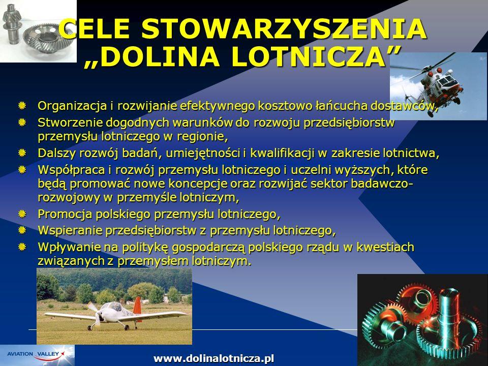 """CELE STOWARZYSZENIA """"DOLINA LOTNICZA"""