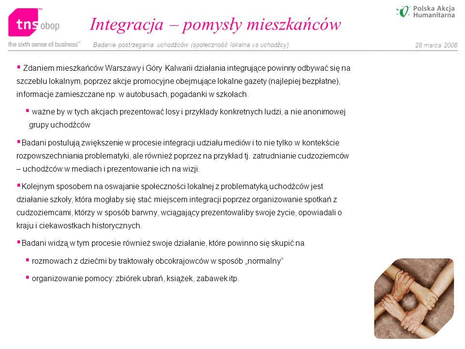 Integracja – pomysły mieszkańców