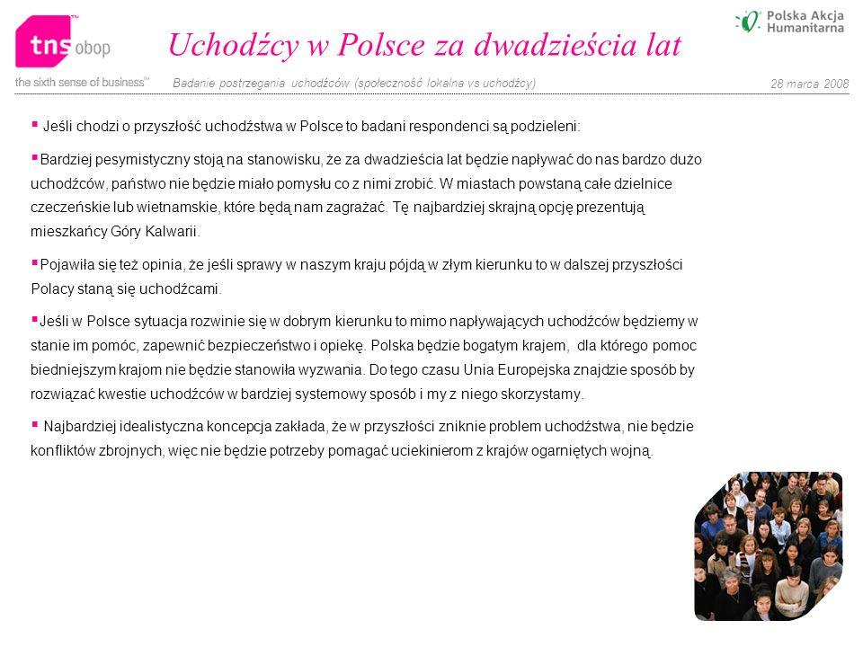 Uchodźcy w Polsce za dwadzieścia lat