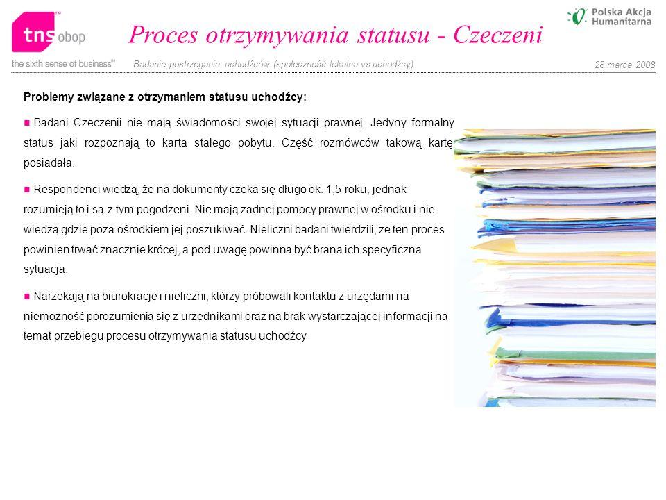 Proces otrzymywania statusu - Czeczeni
