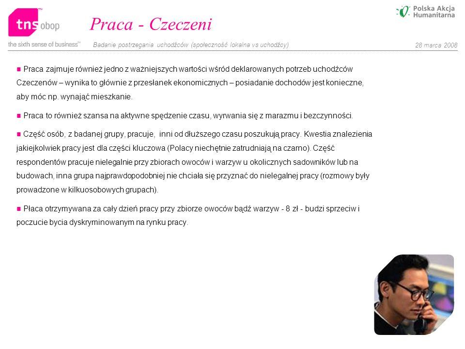 Praca - Czeczeni
