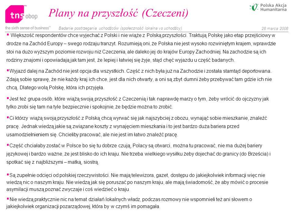 Plany na przyszłość (Czeczeni)