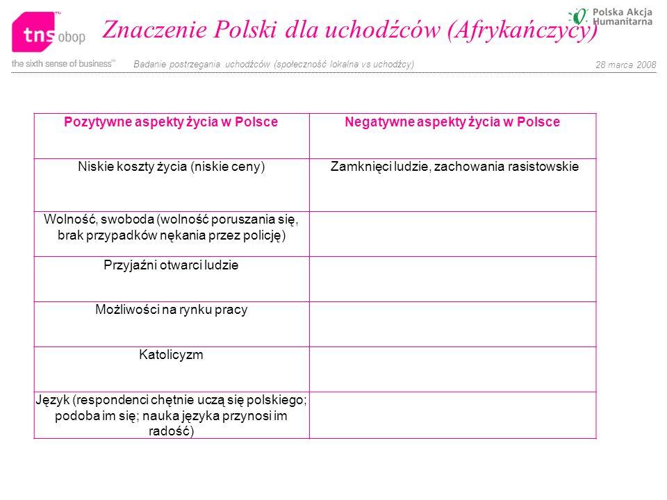 Pozytywne aspekty życia w Polsce Negatywne aspekty życia w Polsce