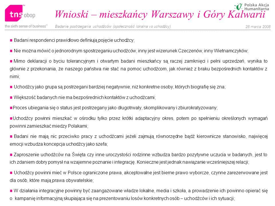 Wnioski – mieszkańcy Warszawy i Góry Kalwarii