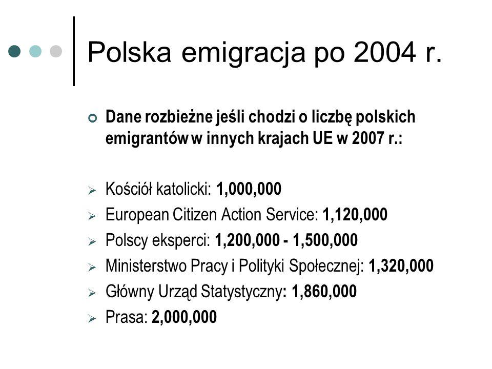 Polska emigracja po 2004 r. Dane rozbieżne jeśli chodzi o liczbę polskich emigrantów w innych krajach UE w 2007 r.: