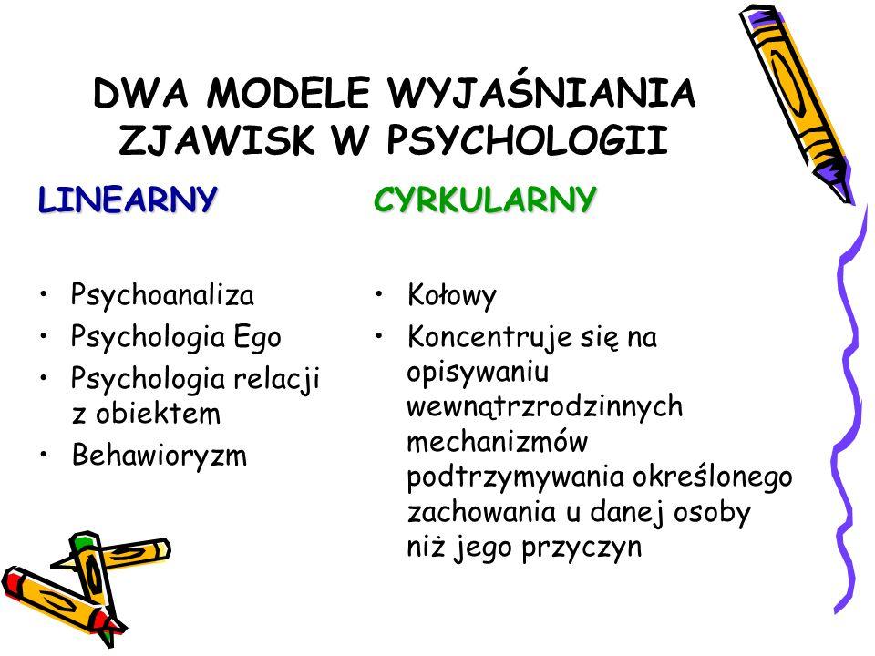 DWA MODELE WYJAŚNIANIA ZJAWISK W PSYCHOLOGII