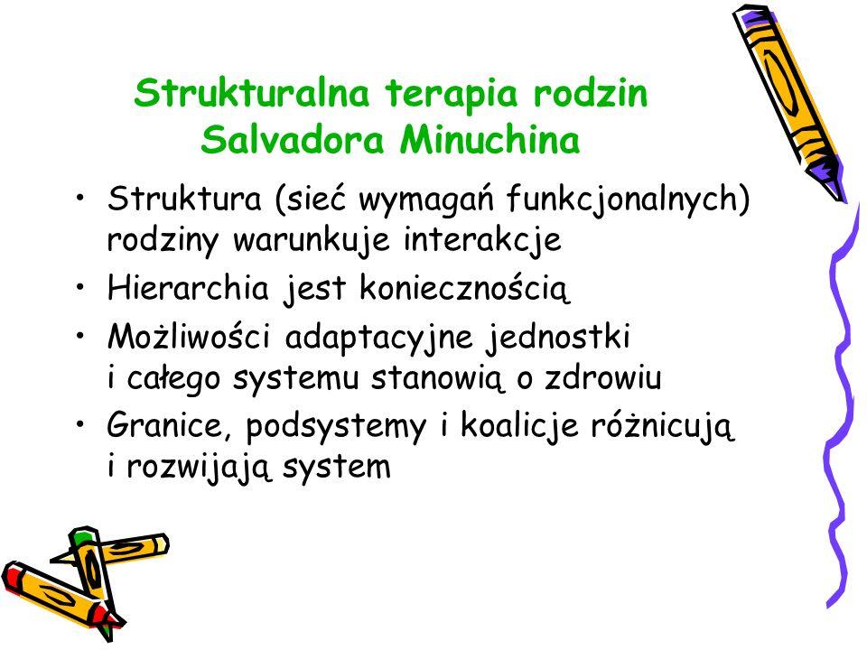 Strukturalna terapia rodzin Salvadora Minuchina