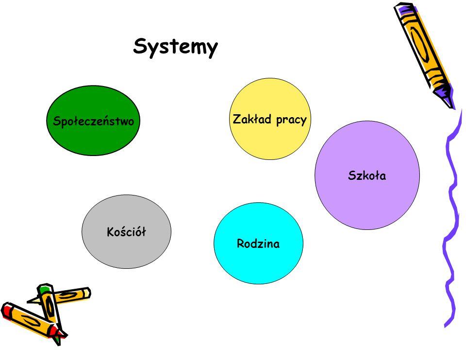 Systemy Zakład pracy Społeczeństwo Szkoła Kościół Rodzina