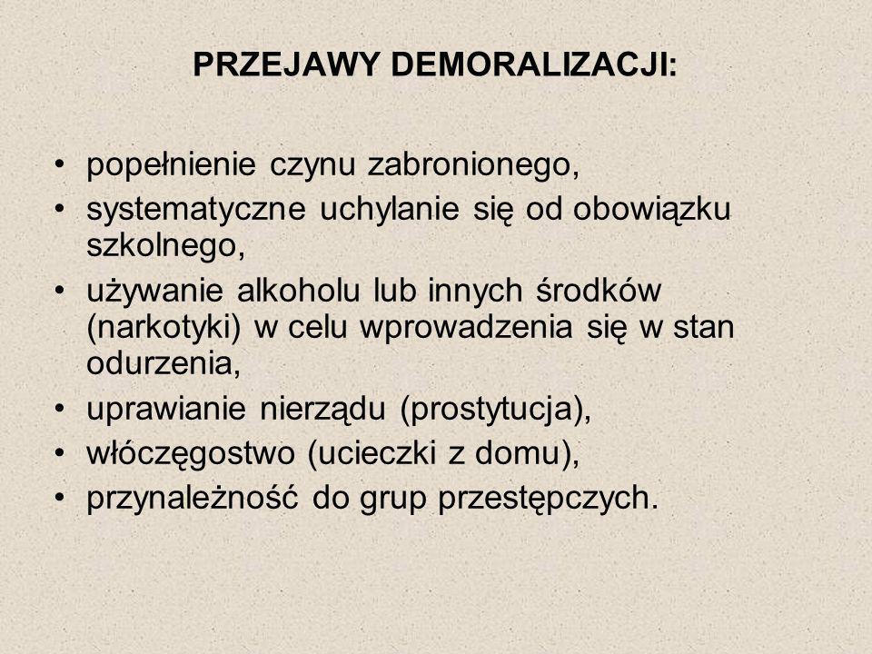 PRZEJAWY DEMORALIZACJI: