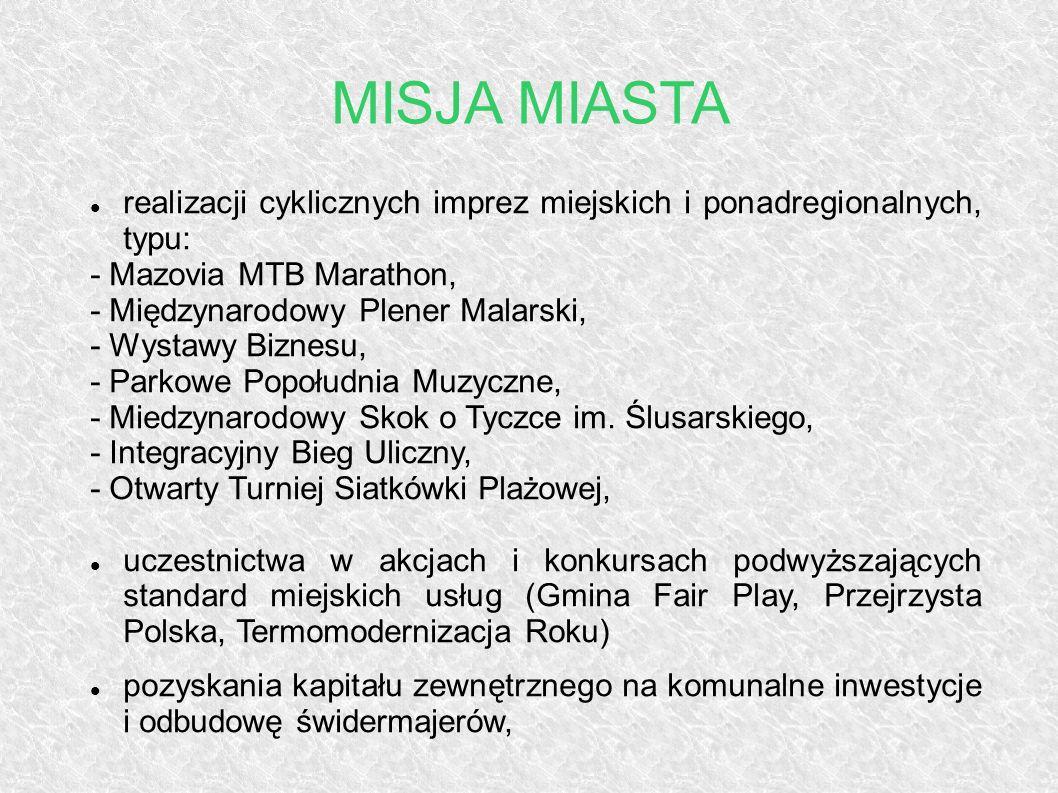 MISJA MIASTA realizacji cyklicznych imprez miejskich i ponadregionalnych, typu: - Mazovia MTB Marathon,