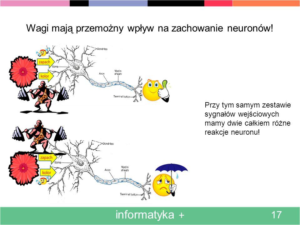 Wagi mają przemożny wpływ na zachowanie neuronów!