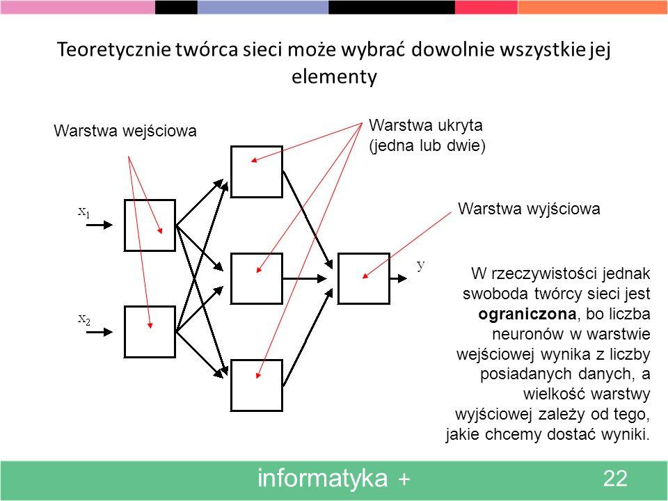 Teoretycznie twórca sieci może wybrać dowolnie wszystkie jej elementy