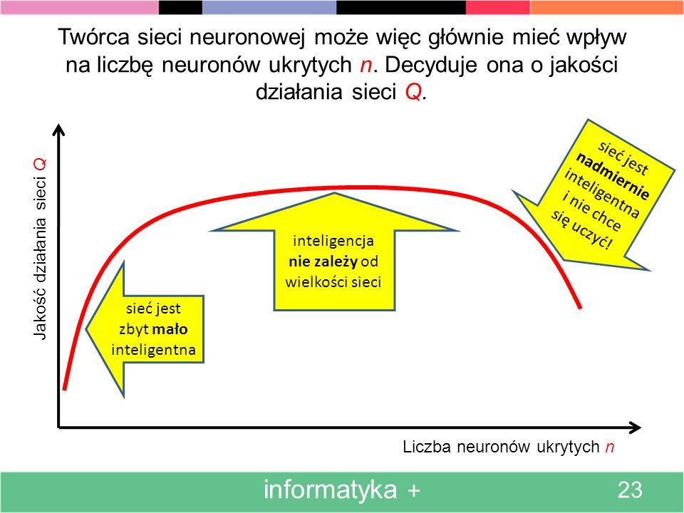Twórca sieci neuronowej może więc głównie mieć wpływ na liczbę neuronów ukrytych n. Decyduje ona o jakości działania sieci Q.