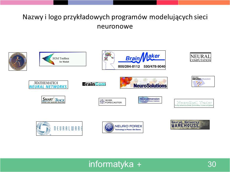 Nazwy i logo przykładowych programów modelujących sieci neuronowe