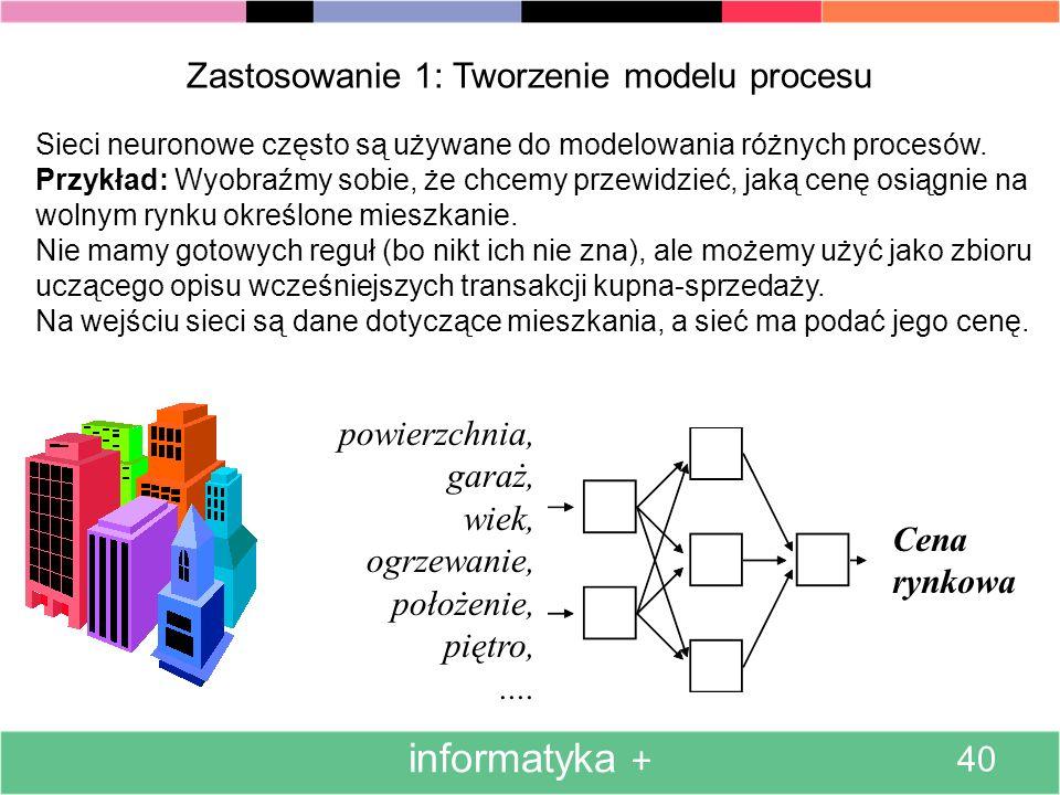 Zastosowanie 1: Tworzenie modelu procesu