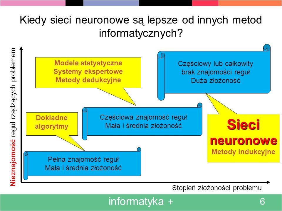 Kiedy sieci neuronowe są lepsze od innych metod informatycznych