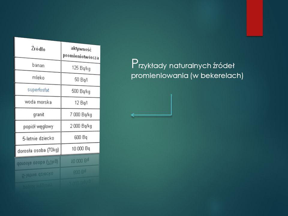 Przykłady naturalnych źródeł promieniowania (w bekerelach)