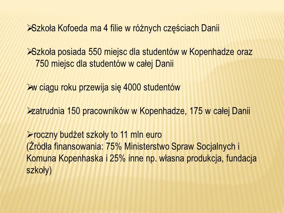 Szkoła Kofoeda ma 4 filie w różnych częściach Danii