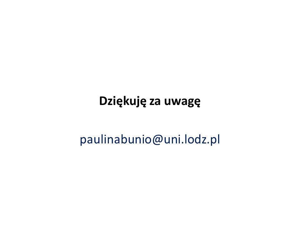 Dziękuję za uwagę paulinabunio@uni.lodz.pl