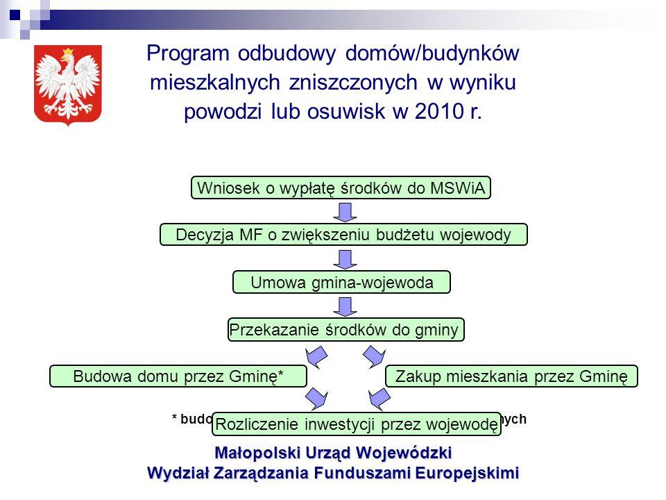 Program odbudowy domów/budynków mieszkalnych zniszczonych w wyniku powodzi lub osuwisk w 2010 r.