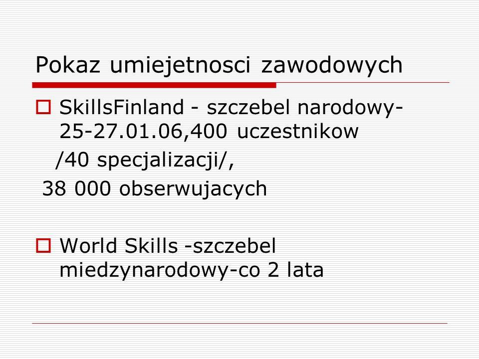 Pokaz umiejetnosci zawodowych