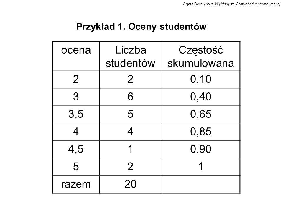 Przykład 1. Oceny studentów