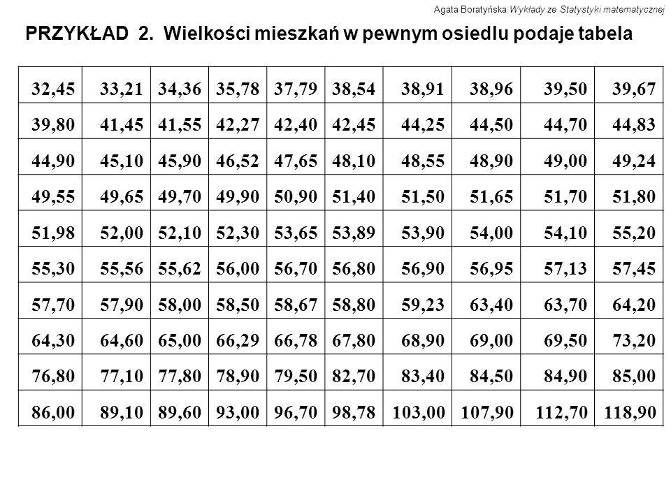 PRZYKŁAD 2. Wielkości mieszkań w pewnym osiedlu podaje tabela 32,45