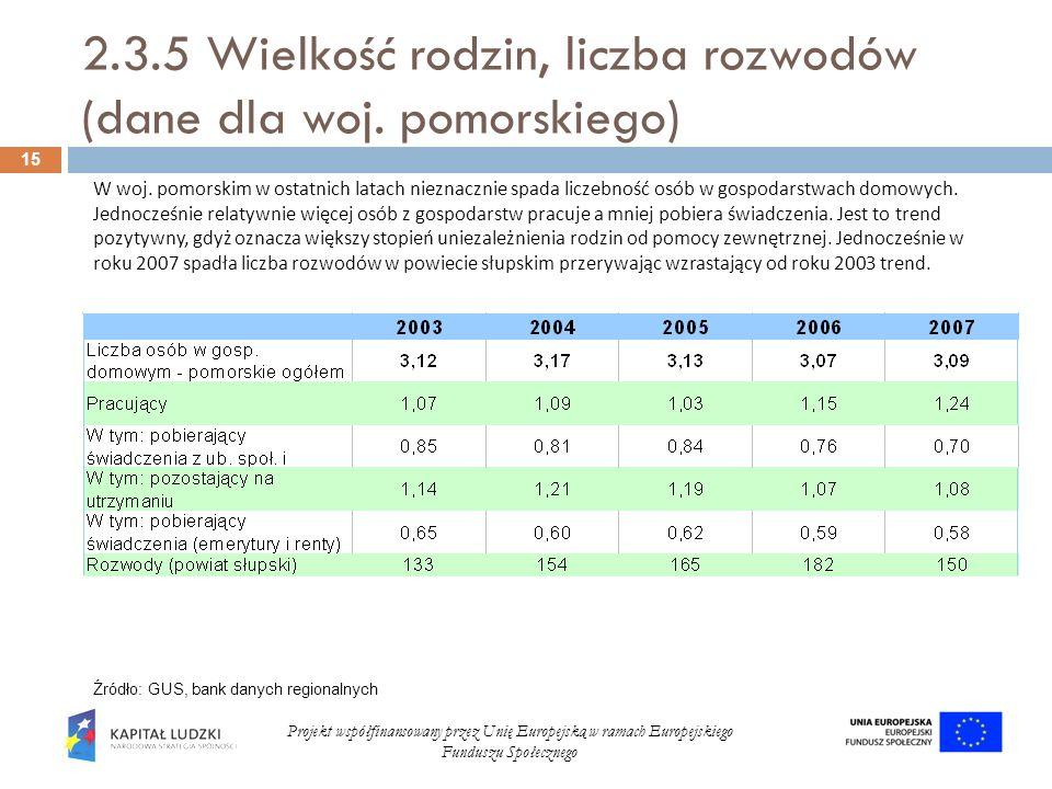 2.3.5 Wielkość rodzin, liczba rozwodów (dane dla woj. pomorskiego)