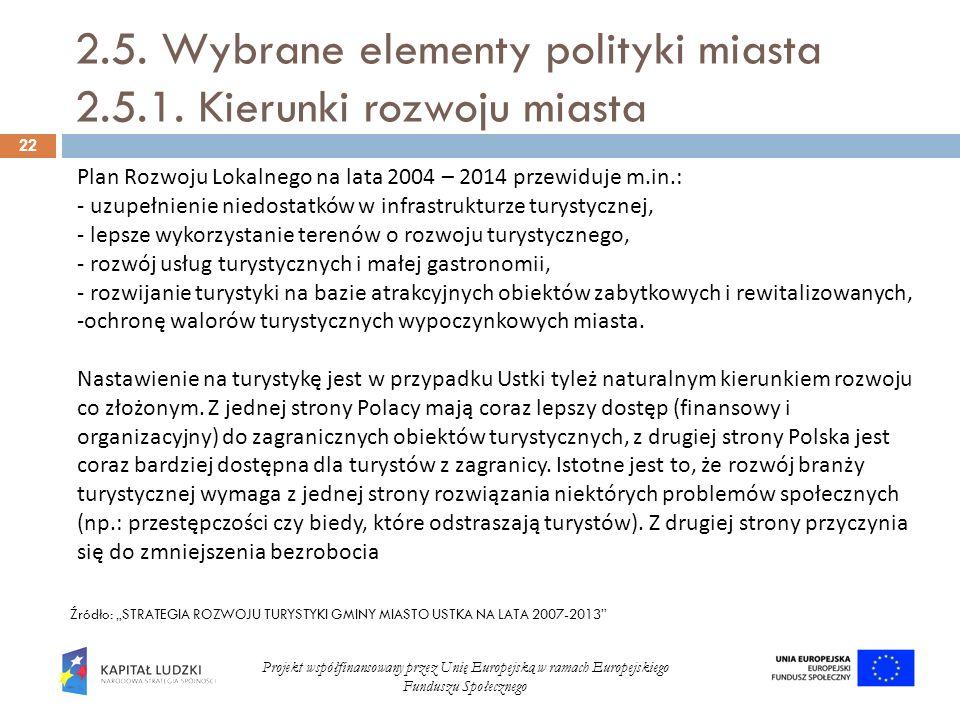 2.5. Wybrane elementy polityki miasta 2.5.1. Kierunki rozwoju miasta