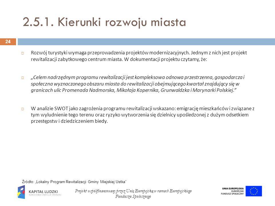 2.5.1. Kierunki rozwoju miasta