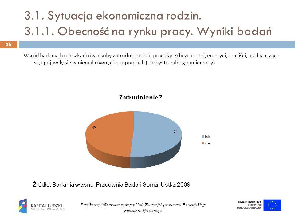 3. 1. Sytuacja ekonomiczna rodzin. 3. 1. 1. Obecność na rynku pracy