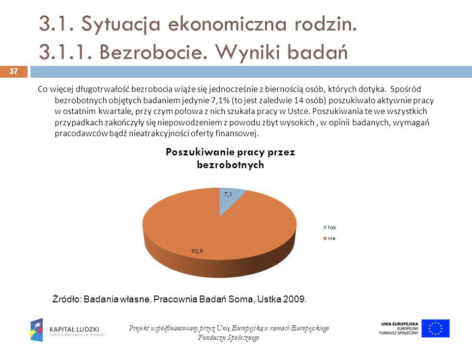 3.1. Sytuacja ekonomiczna rodzin. 3.1.1. Bezrobocie. Wyniki badań