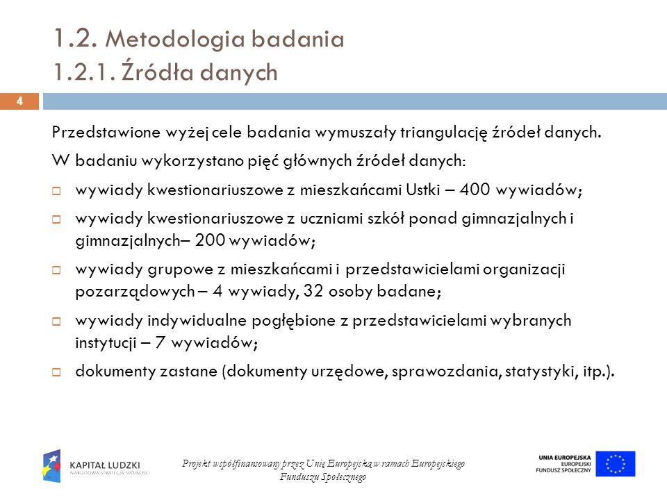 1.2. Metodologia badania 1.2.1. Źródła danych