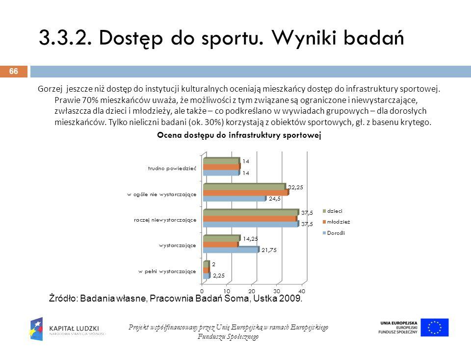 3.3.2. Dostęp do sportu. Wyniki badań