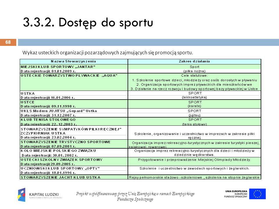 3.3.2. Dostęp do sportu Wykaz usteckich organizacji pozarządowych zajmujących się promocją sportu.